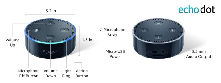 Instant Review of Amazon Echo Dot – New Age Assistant 03